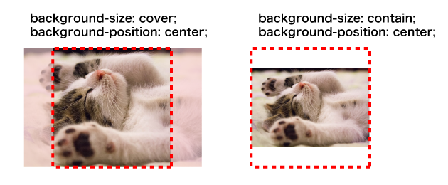 background-positionを使った、背景画像の中央寄せ