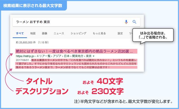 検索結果での、title タグ、meta description タグの表示