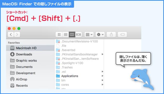 Macでの隠しファイルの表示